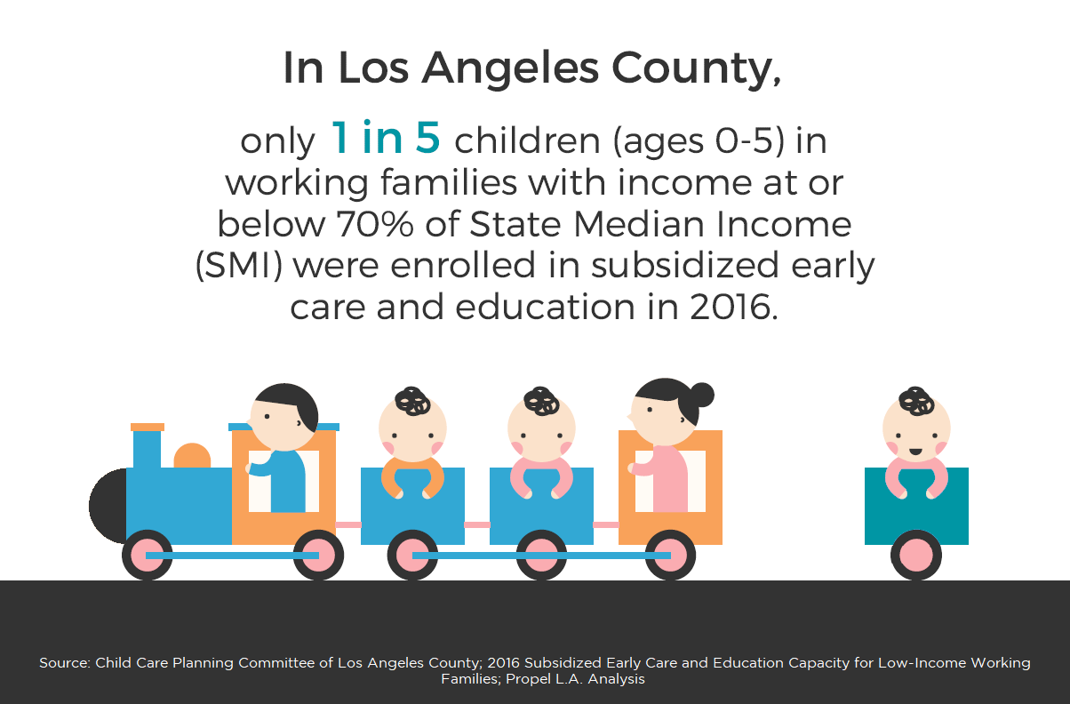 Children (Ages 0-5) in Early Care and Education Programs